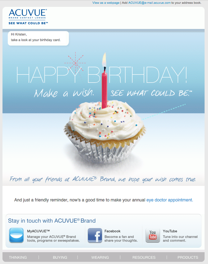 inbox audit birthday email winners loser brightwave marketing inc